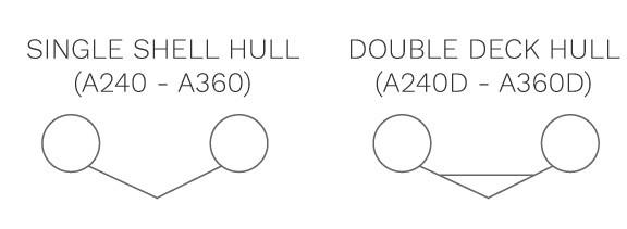 A240(D)-1608